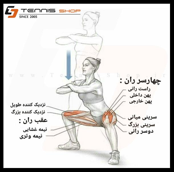 تنیس تراپی با شایان فلاحتی - شماره 3